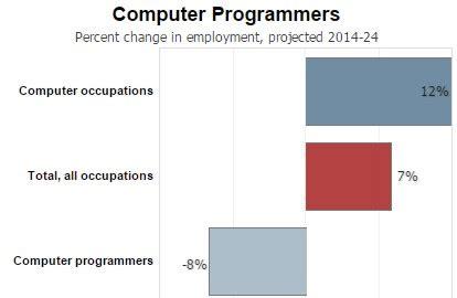 Operations Manager Resume Sample - Resume Builder